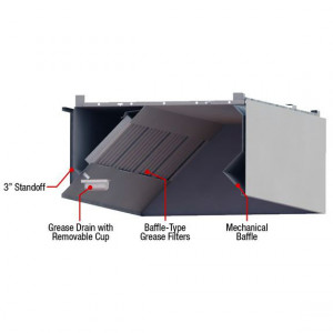 CAPVH13-PFF Commercial Vent Hood 13' - Canopy with Plenum, Exhaust Fan, and  Make-up Air Fan
